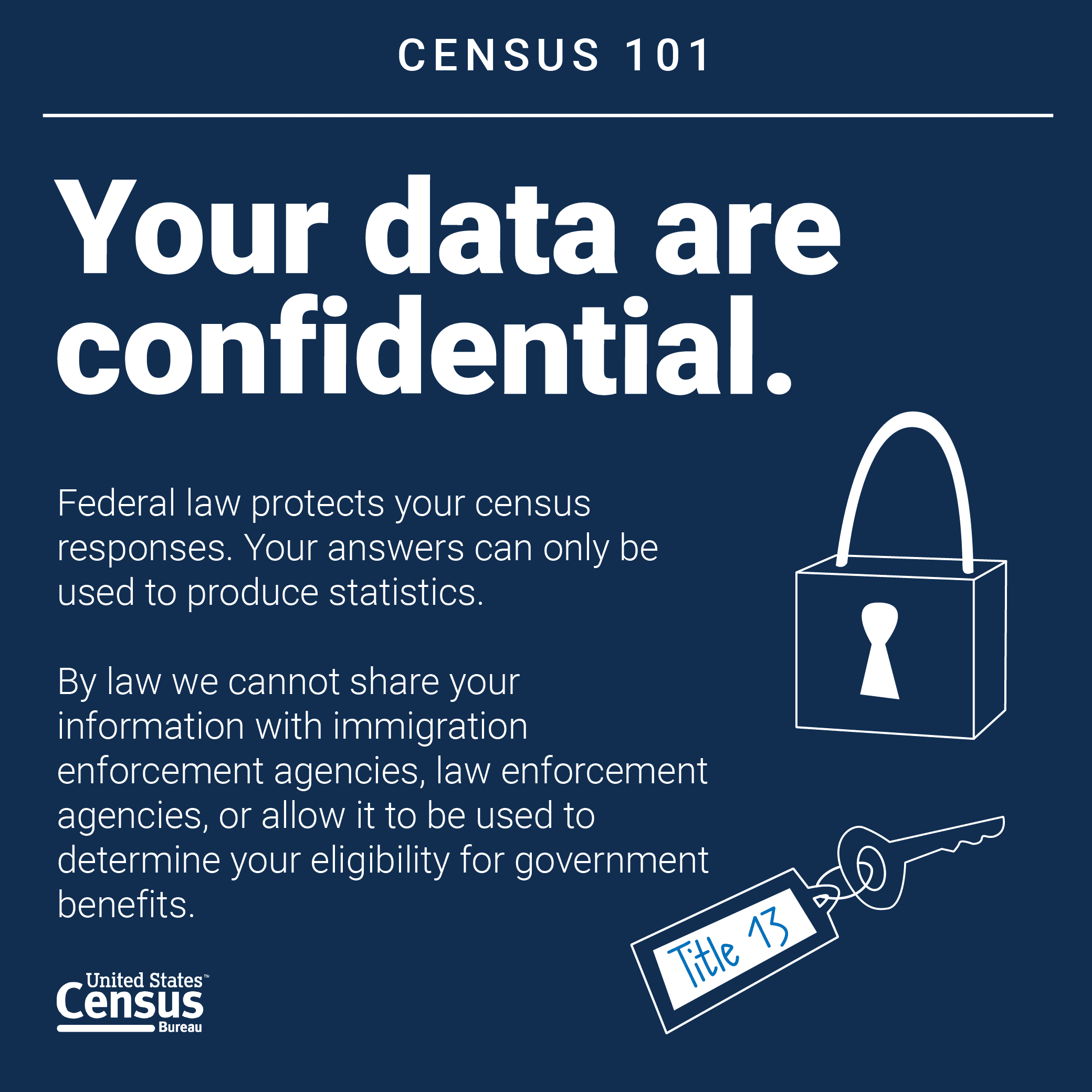 Slide-6-Census101_DataConfidential